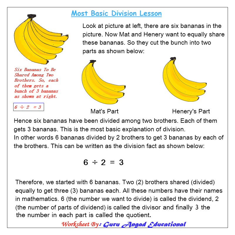 Basic Division Worksheets – Division Worksheets for Kids